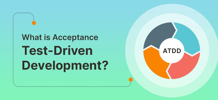 What is Acceptance Test Driven Development (ATDD)
