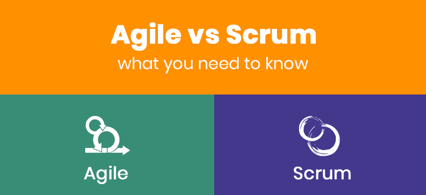 Difference between Agile and Scrum Banner