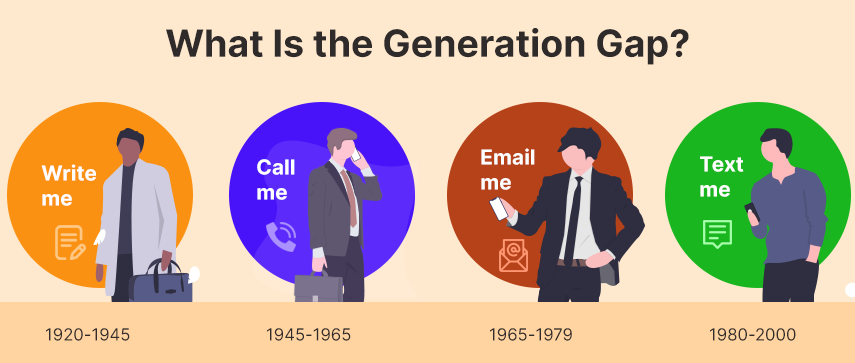 What Is the Generation Gap